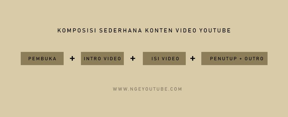 Cara Mendapatkan 1000 Subscriber Dengan Cepat di Youtube