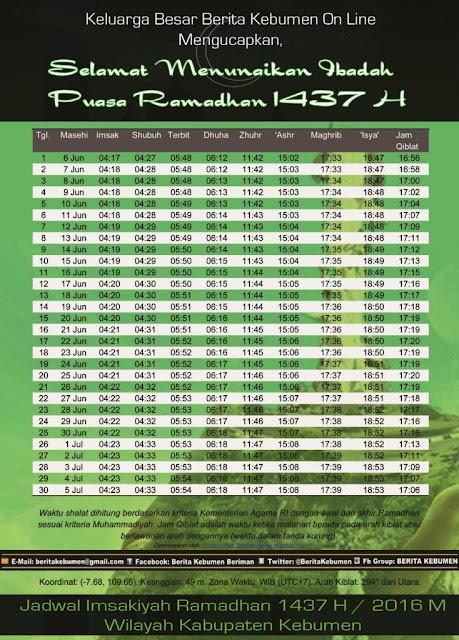 Jadwal Imsakiyah Ramadhan 1437 H Wilayah Kebumen