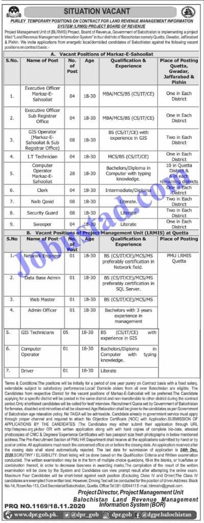 Jobs In Board Of Revenue Govt Of Balochistan 2020