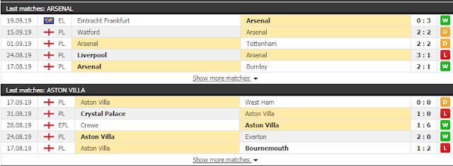 Ngoại Hạng Anh 22/9: Aston Villa sẽ làm gì khi là khách trên sân Arsenal? Arsenal3