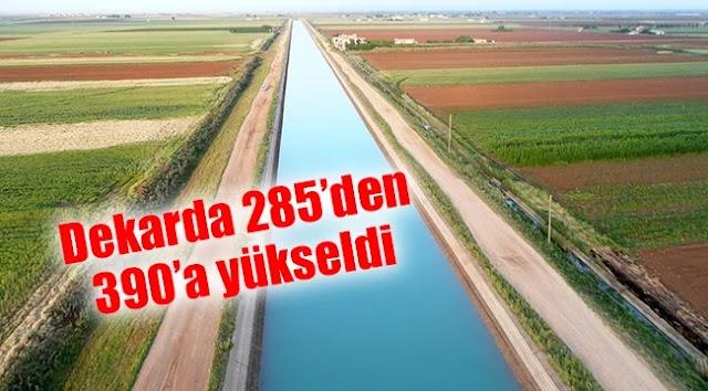 DSİ yeni fiyat tarifesini açıkladı
