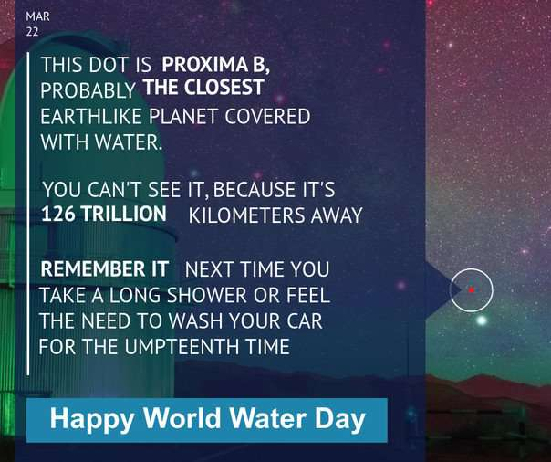 World Water Day Wishes Sweet Images