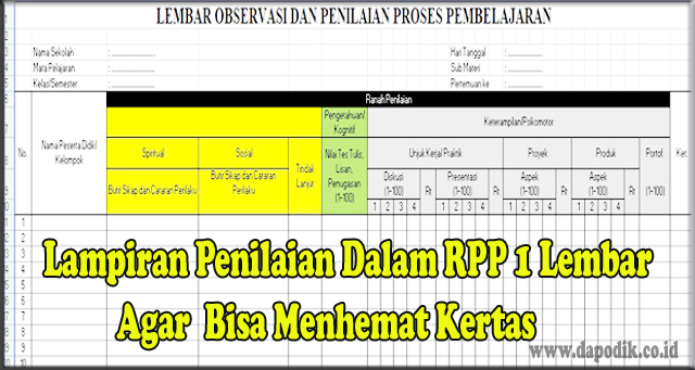 Download Lampiran Penilaian Dalam RPP 1 Lembar/ Halaman Agar Hemat Kertas