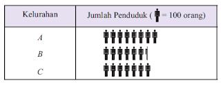 diagram gambar manusia