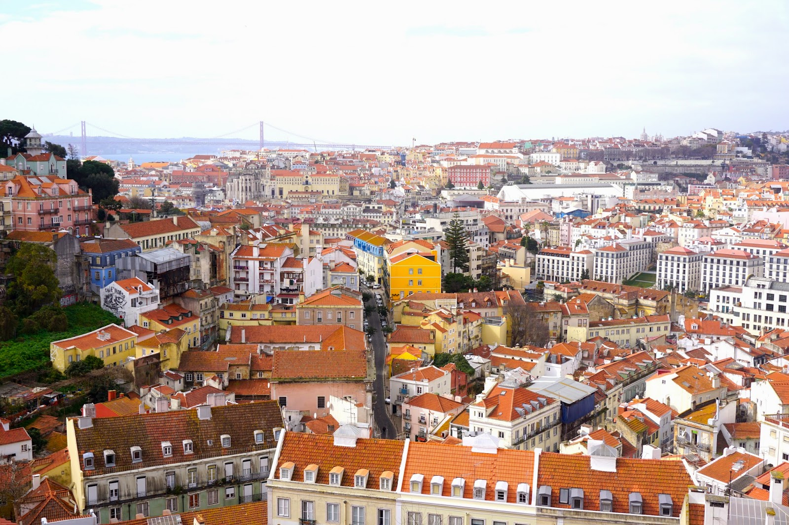 The views over Lisbon from the viewpoint Miradouro Da Graca