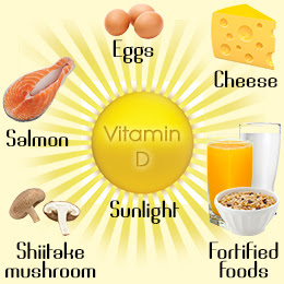 Vitamin sources for Health