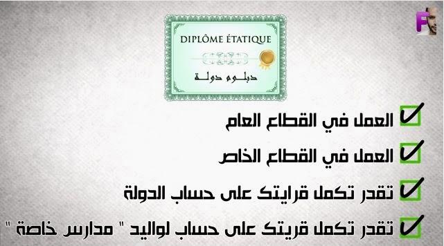 Les différents types de diplômes au maroc