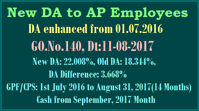 AP GO.140 DA 3.668% Sanctioned to AP Employees from 1st July 2016(Present DA 22.008%)