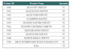Rowtype Datacontrolrowtype Footer E Row Cells1 Text Total E Row Cells2 Text Convert Tostringsqty