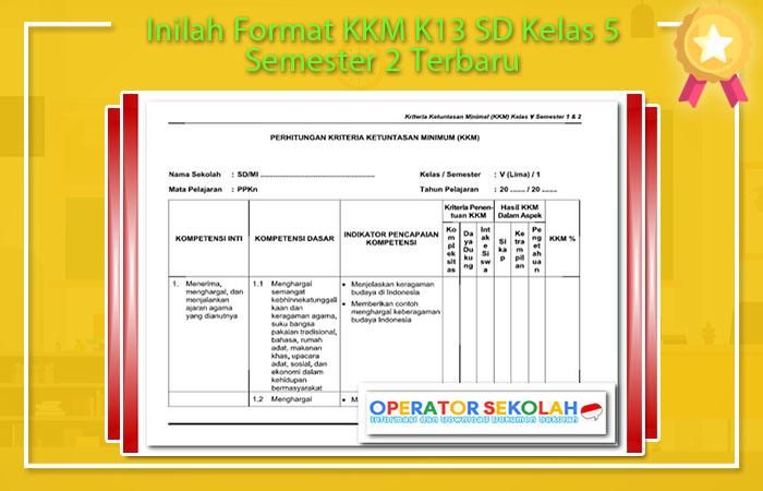 Format KKM K13 SD Kelas 5 Semester 2