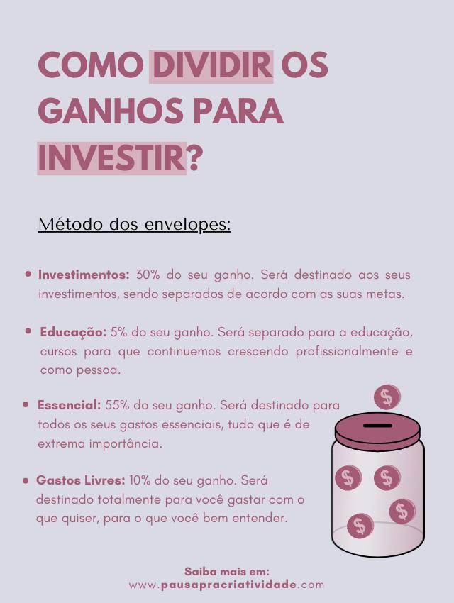 Como obter foco para investir todos os meses? Método dos envelopes