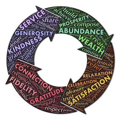 service, gratitude, kindness image