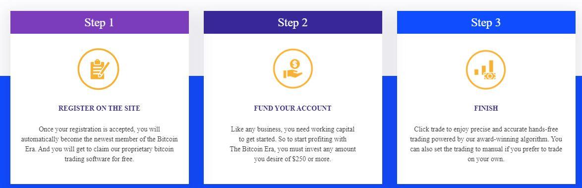 Bitcoin Era earn money online through bitcoin profits || Bitcoin Trading free bitcoin Earn daily 3000$ easily