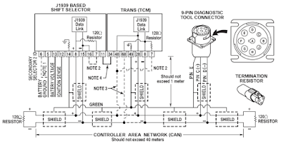 DTC U0592 Invalid Data Received From Gear Shift Module