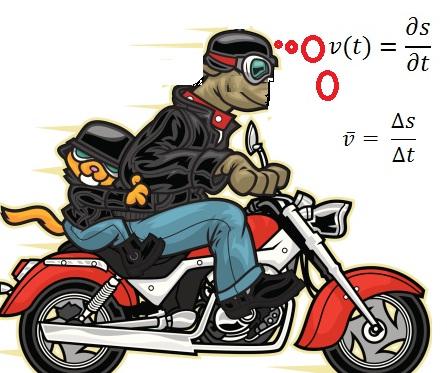 Pengertian dan Contoh Soal Kecepatan Sesaat dan Kecepatan RataRata