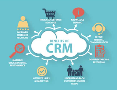 Value Your Time and Money? Get Low Risk Hosted CRM Solutions