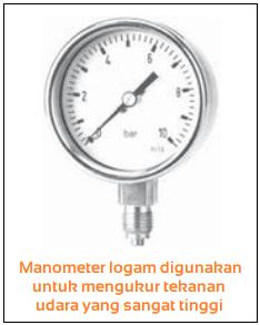 Manometer Logam - Macam-Macam Manometer