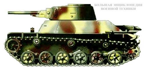 Легкий танк «ТИП 2» («КЕ-ТО»)