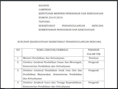 Kepmendikbud RI Nomor 234/P/2018 Tentang Sekretariat Penanggulangan Bencana Kementerian Pendidikan dan Kebudayaan, http://www.librarypendidikan.com/
