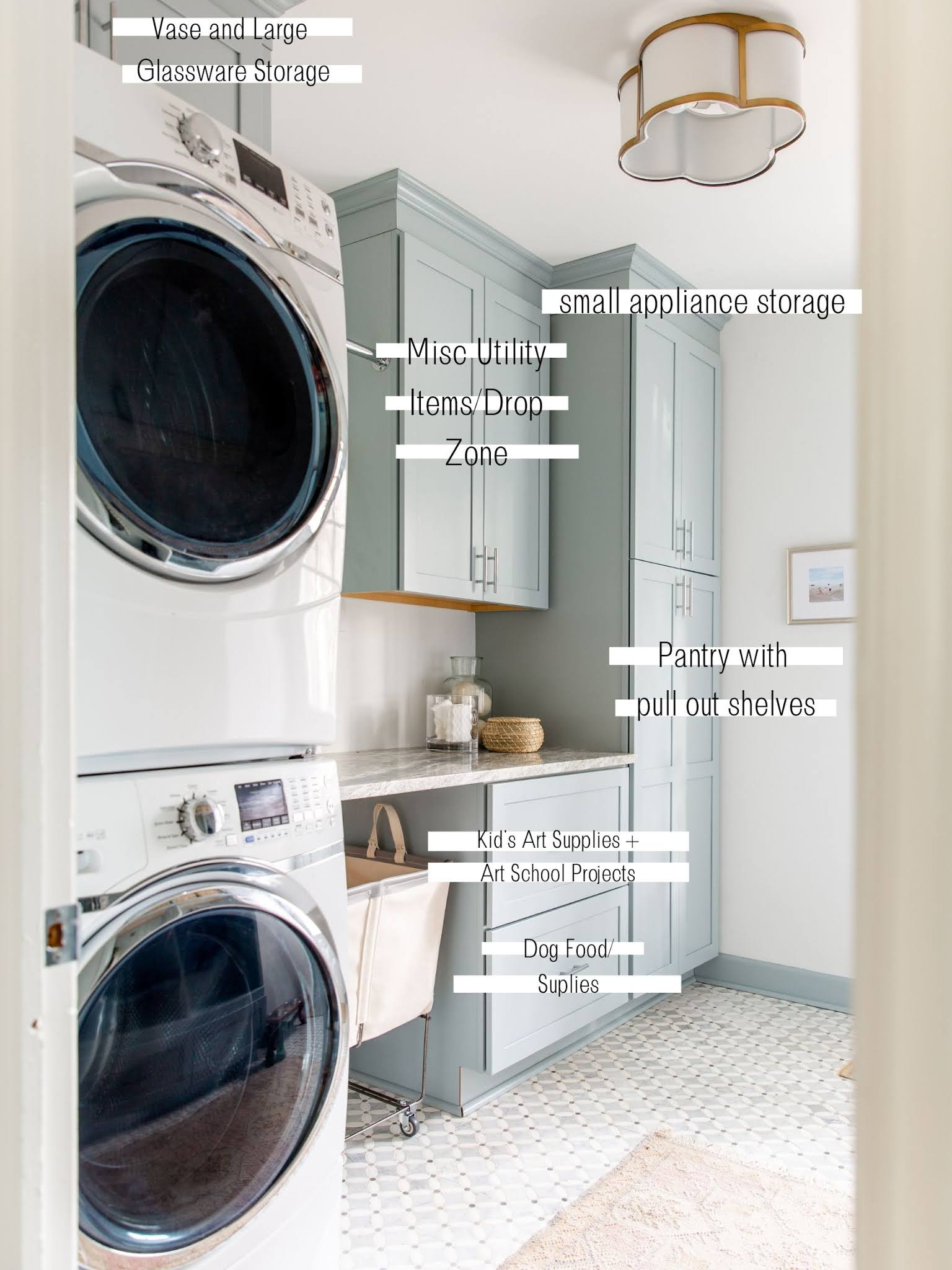 How To Organize Your Pantry and Laundry Room