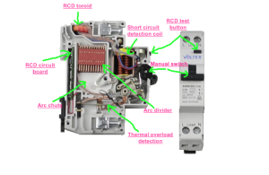 Cycloflow: What are ELCB, RCCB, RCBO and RCD's?