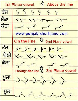 shorthand-copy-1st place-