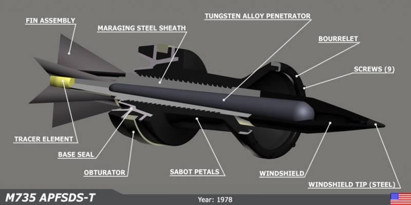 Схема американського снаряда M735 в базовій конфігурації. Модернізований M735A1 відрізнявся лише матеріалом сердечника