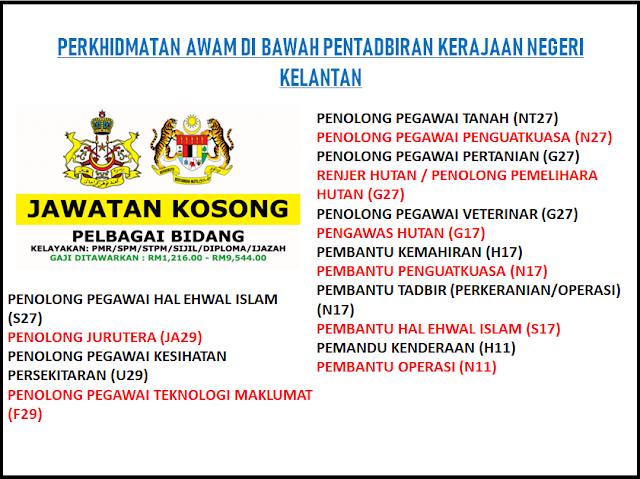 Jawatan Kosong Perkhidmatan Awam Di Bawah Pentadbiran Kerajaan Negeri Kelantan Minima Pmr Pt3 Layak Memohon Infomalaysiakini