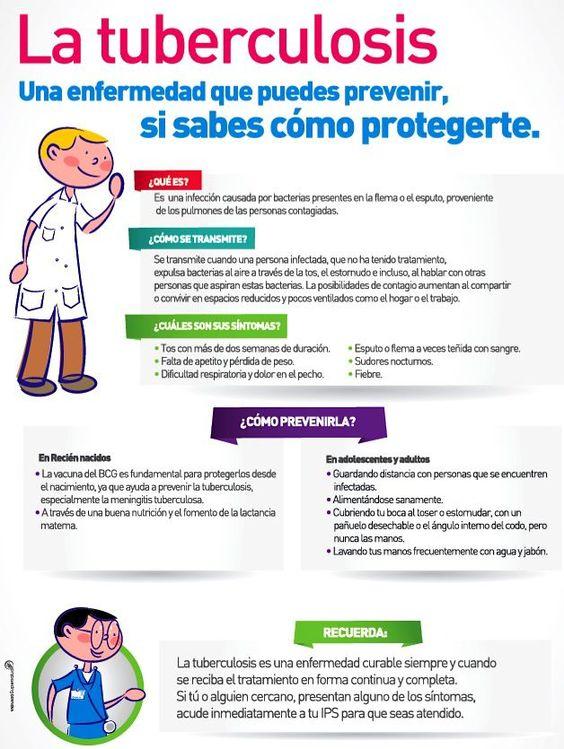 tuberculosis sintomas y causas