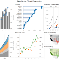 Tableau Tip Tuesday: Creating Lollipop Charts