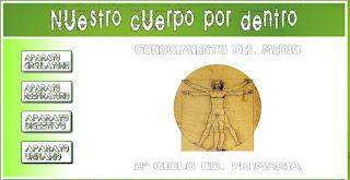 http://www.ceiploreto.es/sugerencias/averroes/ceip_san_rafael/CUERPO/index.htm