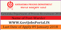 Karnataka Department of Prisons Recruitment 2018 –1070 Warder