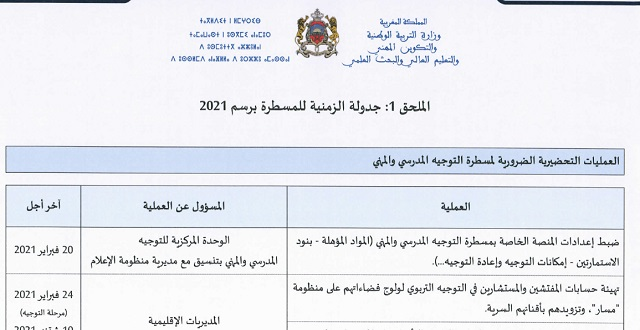 مسطرة التوجيه المدرسي و المهني 2021