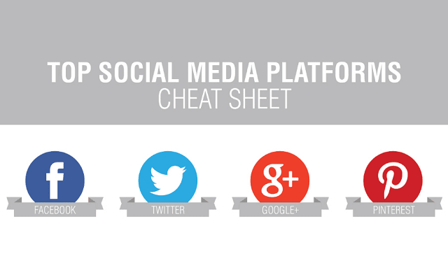 Top Social Media Platforms Cheat Sheet