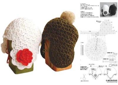 Gorro casco orejeras redondeadas crochet patrón