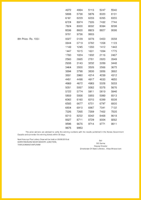 Kerala Lottery Results 30-05-2019 KARUNYA PLUS Lottery Result KN-267 KeralaLotteriesResults.in-page-002