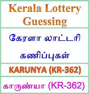 Kerala lottery guessing of Karunya KR-362, Karunya kr-362 lottery prediction, top winning numbers of karunya lottery KR362, karunya lottery result today, 15-09-2018 ABC winning numbers, Best four winning numbers, KR362 Karunya six digit winning numbers, kerala lottery result karunya, karunya lottery result today, karunya lottery KR 362, kl result, yesterday lottery results, lotteries results, keralalotteries, kerala lottery, keralalotteryresult, kerala lottery result, kerala lottery result live, kerala lottery today, kerala lottery result live, kerala lottery bumper result,