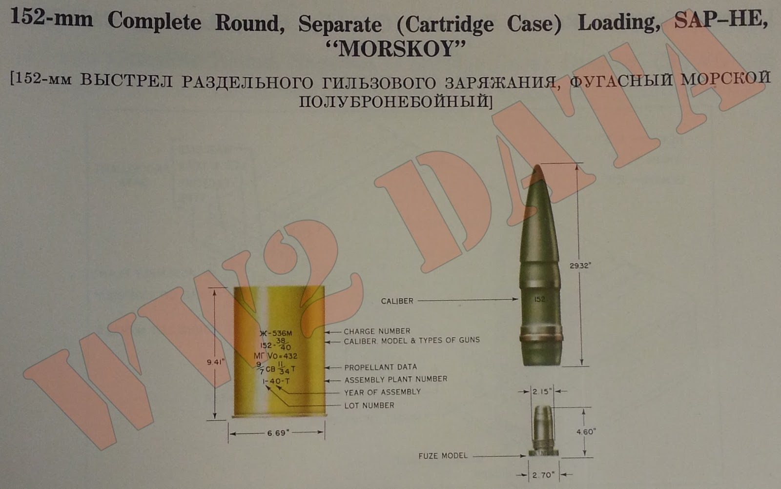 WW2 Equipment Data: Soviet Explosive Ordnance - 152mm and