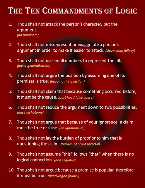 Ten Commandments of Logic List Picture