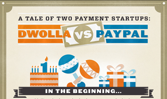 A tale of two payment startups from DWOLLA VS PAYPAL #infographic