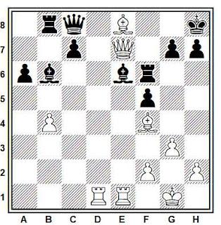 Posición de la partida de ajedrez Katalymov - Mnatsakanyan (Tashkent, 1959)