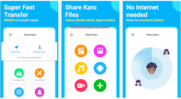 Sharekaro for PC