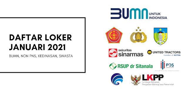 Daftar Lowongan Kerja Januari 2021