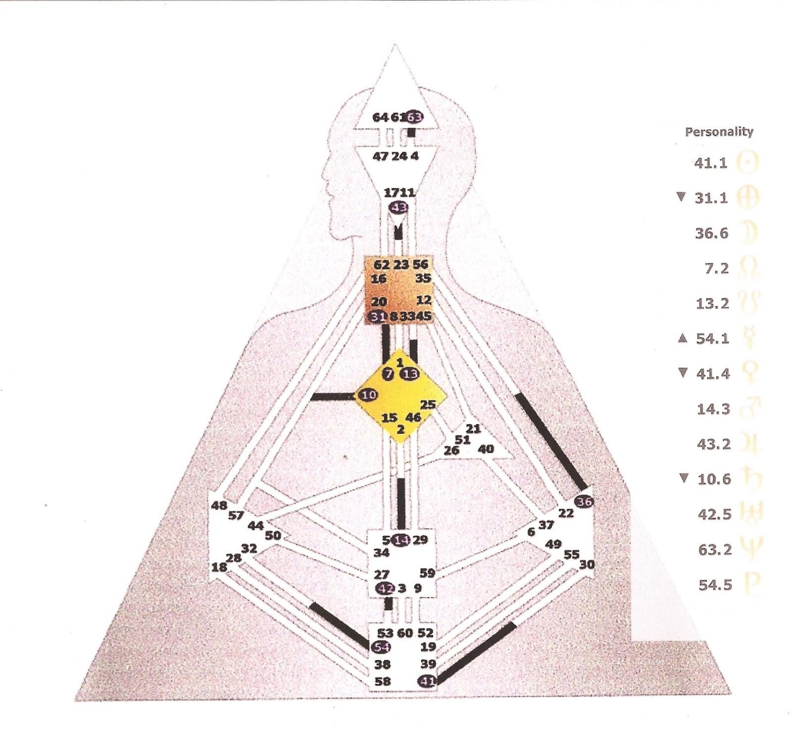 Mayan Sign Calculator