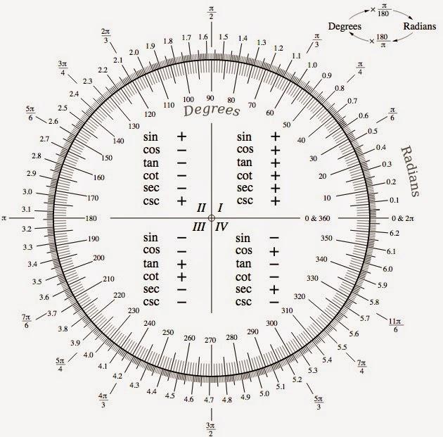Pi is transcendental number 8a691e4ba6