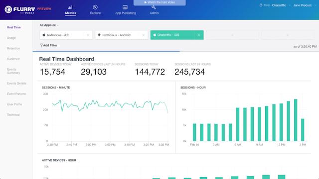 Yahoo lançou algumas versões de Flurry