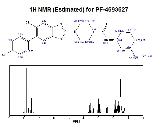 NMR Estimated for PF-4693627