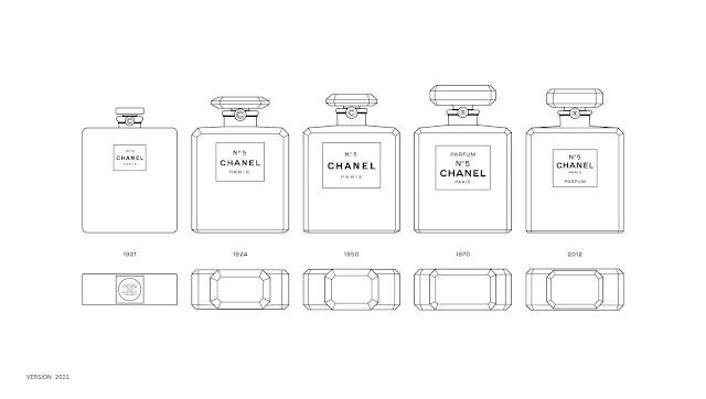 evoluzione packaging profumo chanel n5  profumo chanel storia packaging chanel n5 perfume mariafelicia magno fashion blogger colorblock by felym storia del design design di prodotto design fashion bloggers italy beauty blogger