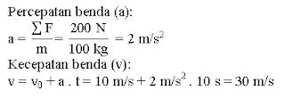 Menghitung percepatan dan kecepatan dengan hukum Newton