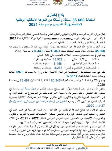 نتائج الحركة الانتقالية 2020-2021 الوطنية هيئة التدريس